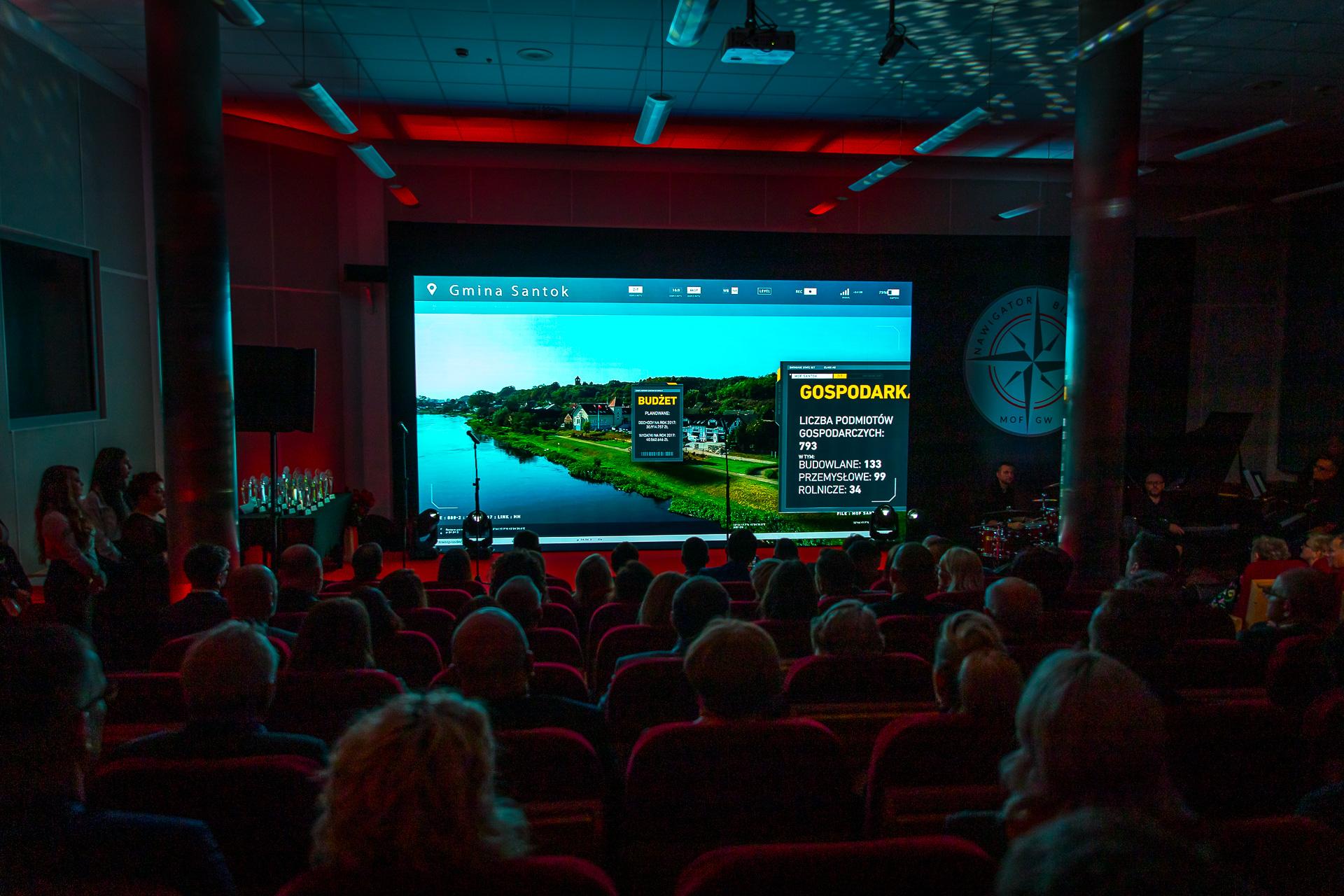 II Forum Gospodarcze – Nawigator Biznesu